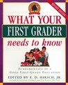 What Your First Grader Needs to Know: Fundamentals of a Good First-Grade Education
