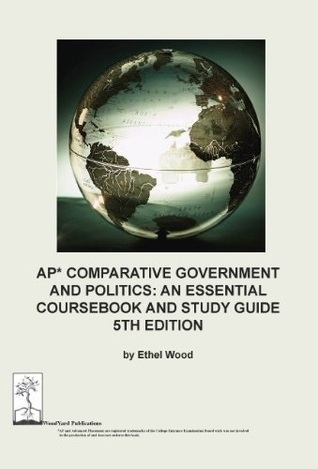AP Government Study Guides | AP Practice Exams