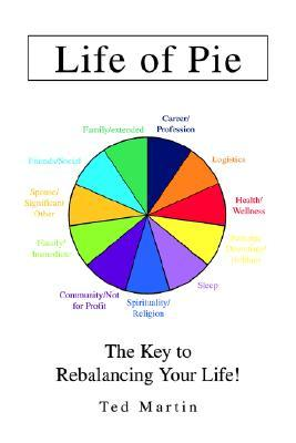 Life of Pie: The Key to Rebalancing Your Life!