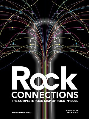 Rock Connections by Robert Dimery