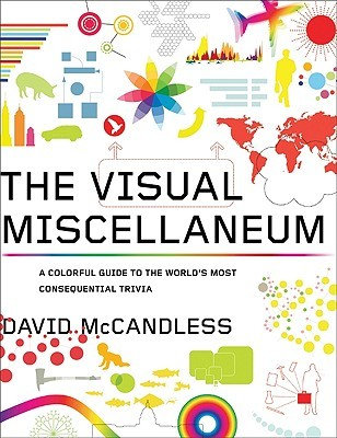 The Visual Miscellaneum by David McCandless
