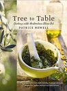 Tree to Table: Cooking with Australian Olive Oil