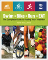Swim, Bike, Run, Eat: The Complete Guide to Fueling Your Triathlon