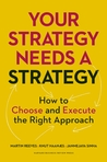 Your Strategy Nee...