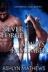 Never Forget Always Remember