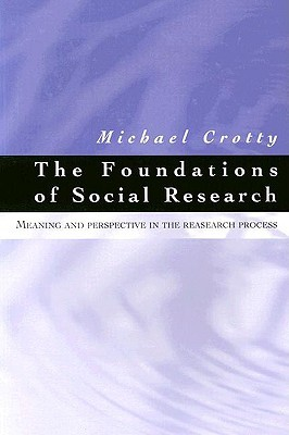 Social Research: Meaning, Nature and Its Utility